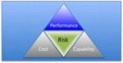 Risk and decision management